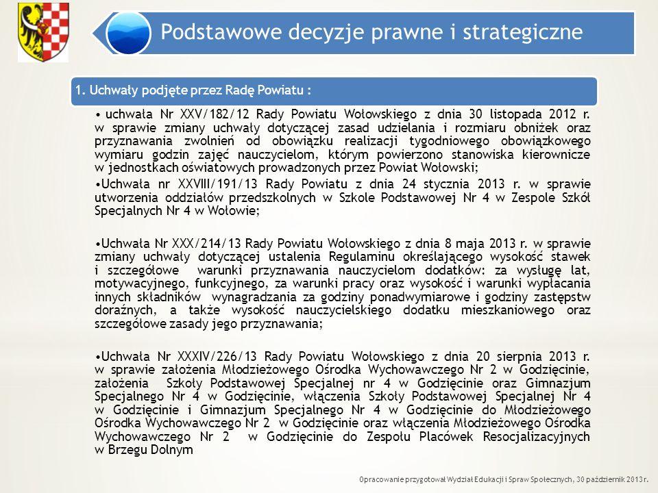 Podstawowe decyzje prawne i strategiczne 1. Uchwały podjęte przez Radę Powiatu : uchwała Nr XXV/182/12 Rady Powiatu Wołowskiego z dnia 30 listopada 20