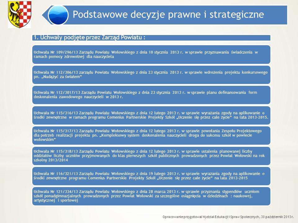 Podstawowe decyzje prawne i strategiczne 1. Uchwały podjęte przez Zarząd Powiatu : Uchwała Nr 109/296/13 Zarządu Powiatu Wołowskiego z dnia 10 styczni