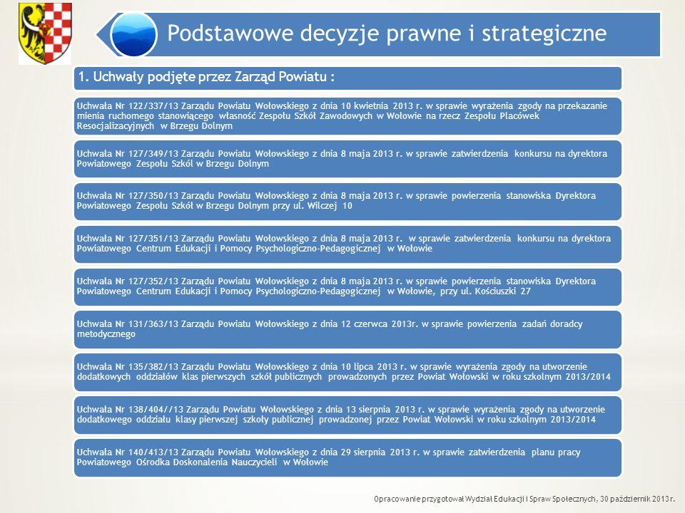 Podstawowe decyzje prawne i strategiczne 1. Uchwały podjęte przez Zarząd Powiatu : Uchwała Nr 122/337/13 Zarządu Powiatu Wołowskiego z dnia 10 kwietni