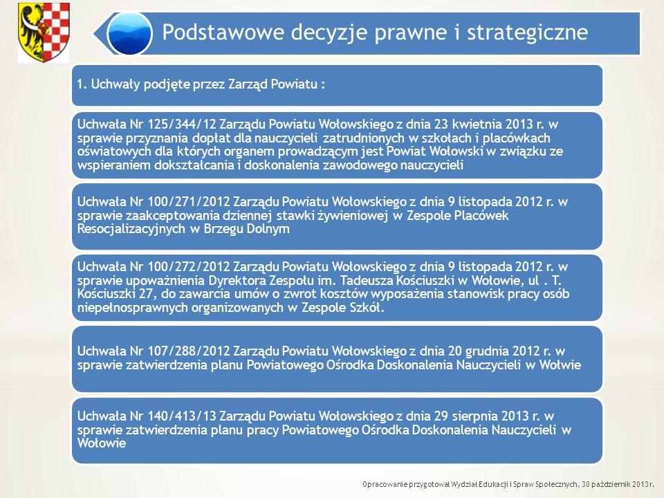 Podstawowe decyzje prawne i strategiczne 1. Uchwały podjęte przez Zarząd Powiatu : Uchwała Nr 125/344/12 Zarządu Powiatu Wołowskiego z dnia 23 kwietni