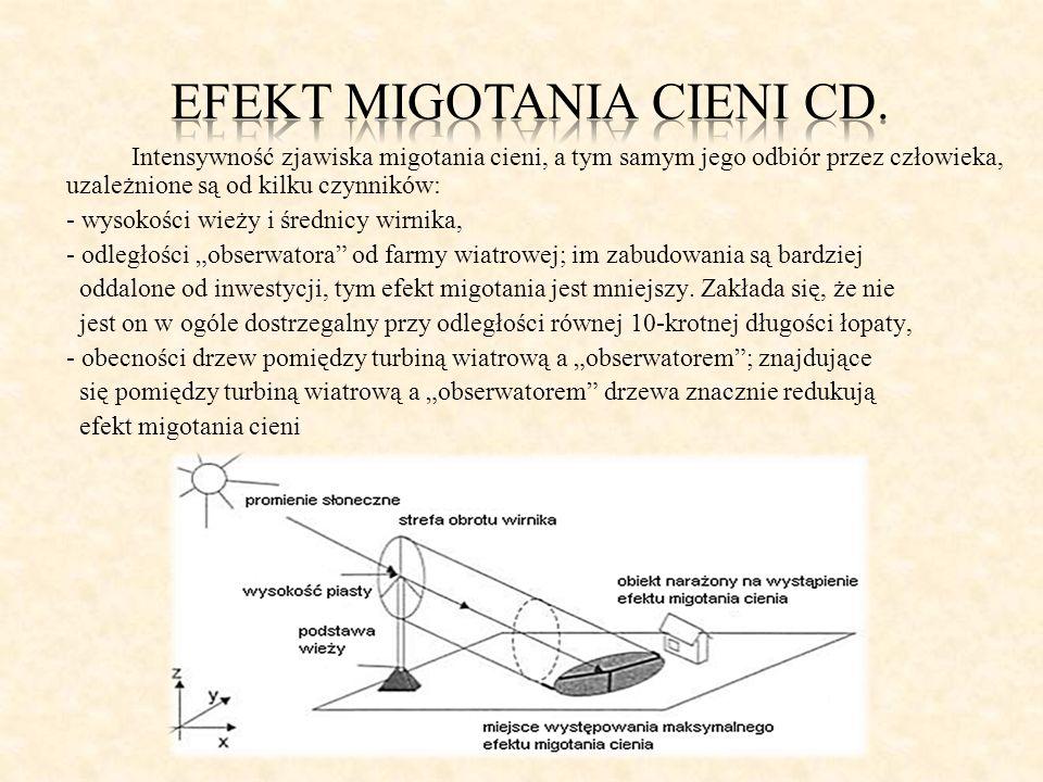 Intensywność zjawiska migotania cieni, a tym samym jego odbiór przez człowieka, uzależnione są od kilku czynników: - wysokości wieży i średnicy wirnik