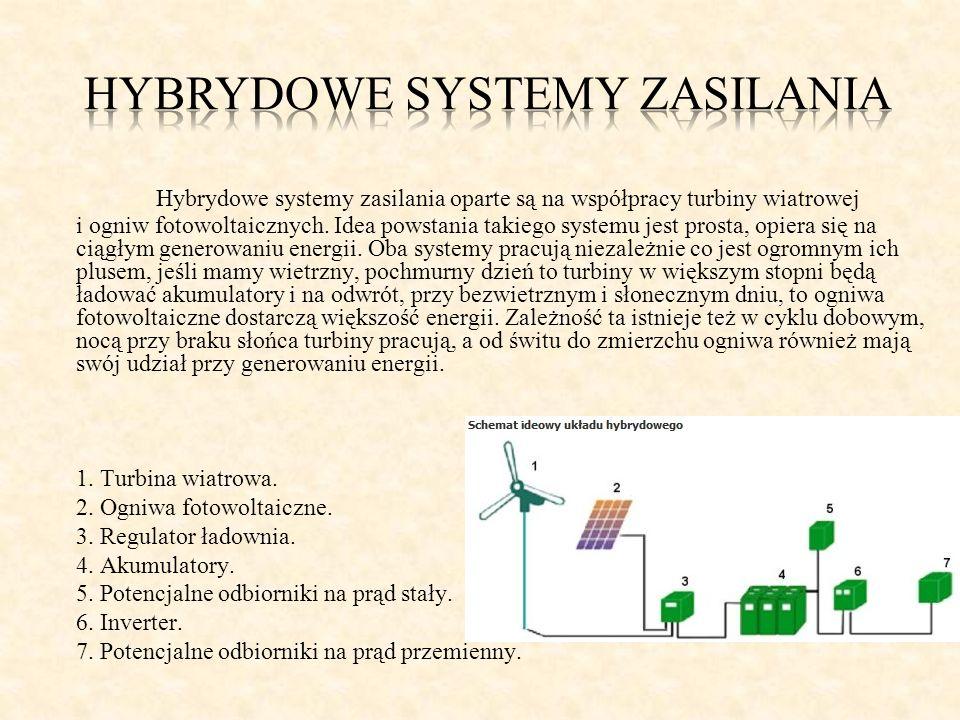Hybrydowe systemy zasilania oparte są na współpracy turbiny wiatrowej i ogniw fotowoltaicznych. Idea powstania takiego systemu jest prosta, opiera się