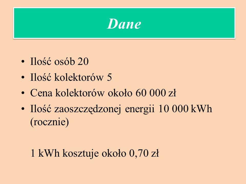 Ilość osób 20 Ilość kolektorów 5 Cena kolektorów około 60 000 zł Ilość zaoszczędzonej energii 10 000 kWh (rocznie) 1 kWh kosztuje około 0,70 zł
