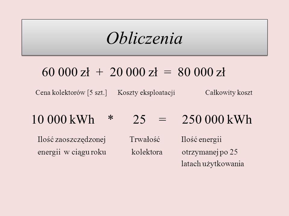 Obliczenia 60 000 zł + 20 000 zł = 80 000 zł Cena kolektorów [5 szt.] Koszty eksploatacji Całkowity koszt 10 000 kWh * 25 = 250 000 kWh Ilość zaoszczę