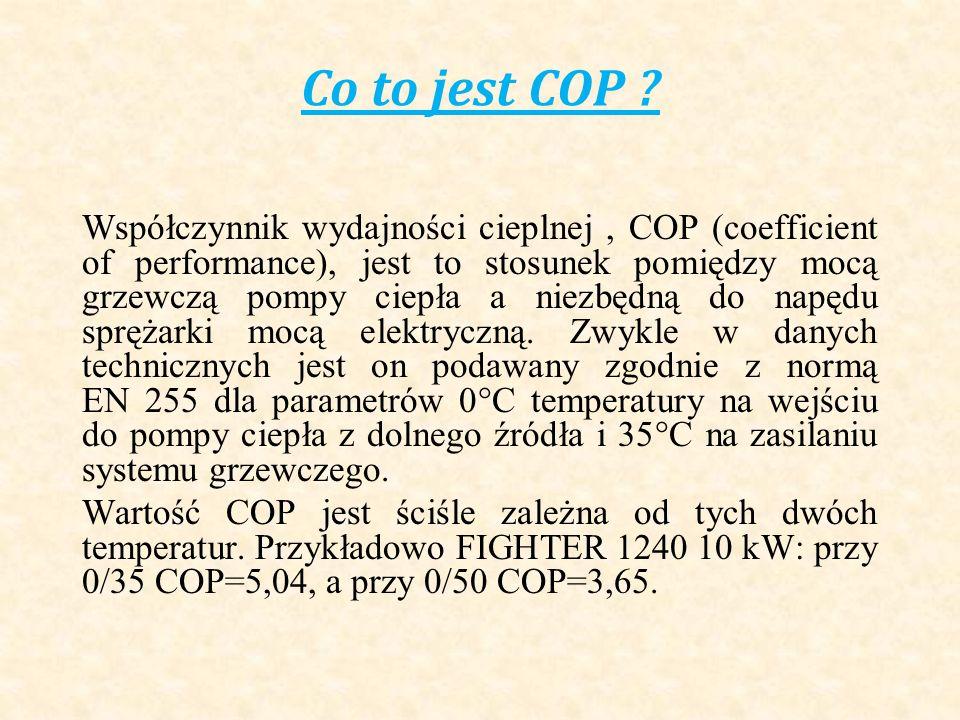 Co to jest COP ? Współczynnik wydajności cieplnej, COP (coefficient of performance), jest to stosunek pomiędzy mocą grzewczą pompy ciepła a niezbędną