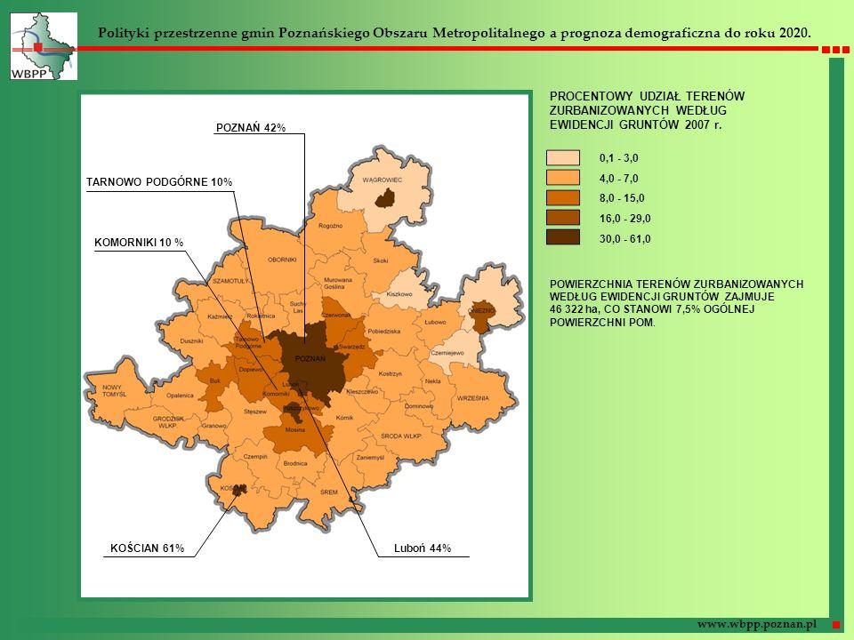 Polityki przestrzenne gmin Poznańskiego Obszaru Metropolitalnego a prognoza demograficzna do roku 2020.