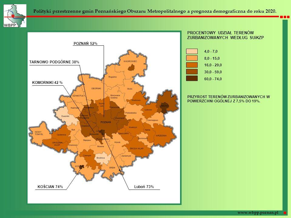 Polityki przestrzenne gmin Poznańskiego Obszaru Metropolitalnego a prognoza demograficzna do roku 2020. www.wbpp.poznan.pl PROCENTOWY UDZIAŁ TERENÓW Z
