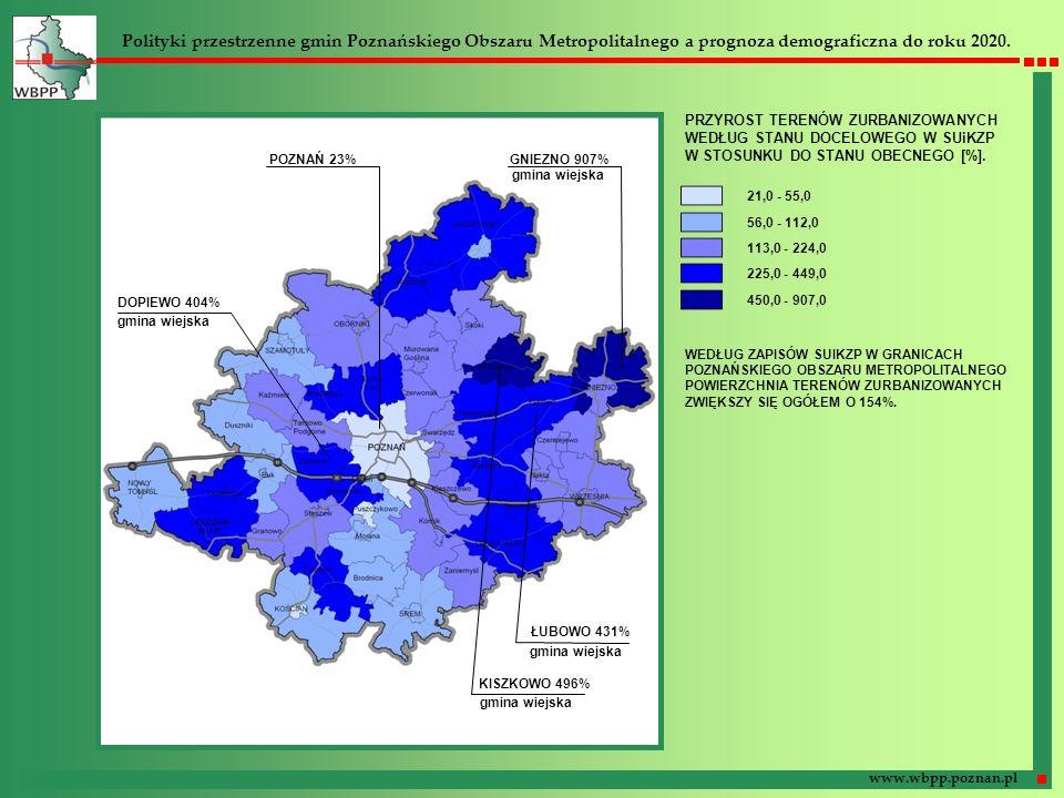 Polityki przestrzenne gmin Poznańskiego Obszaru Metropolitalnego a prognoza demograficzna do roku 2020. www.wbpp.poznan.pl PRZYROST TERENÓW ZURBANIZOW