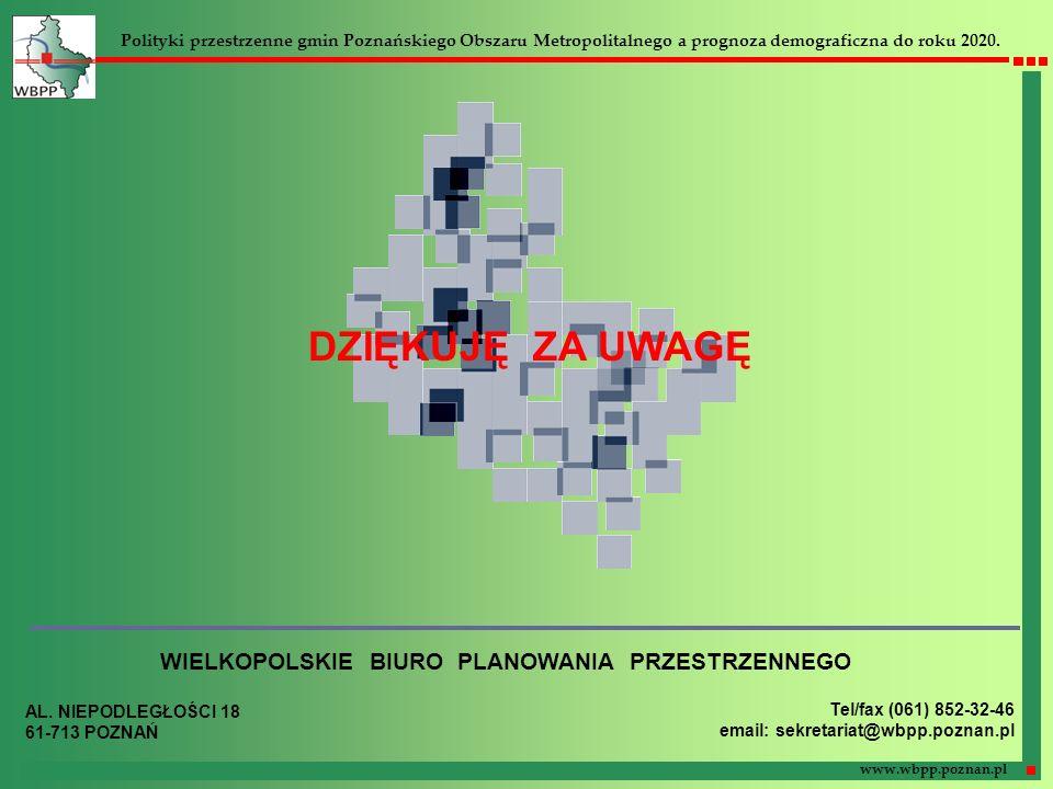 Polityki przestrzenne gmin Poznańskiego Obszaru Metropolitalnego a prognoza demograficzna do roku 2020. www.wbpp.poznan.pl WIELKOPOLSKIE BIURO PLANOWA