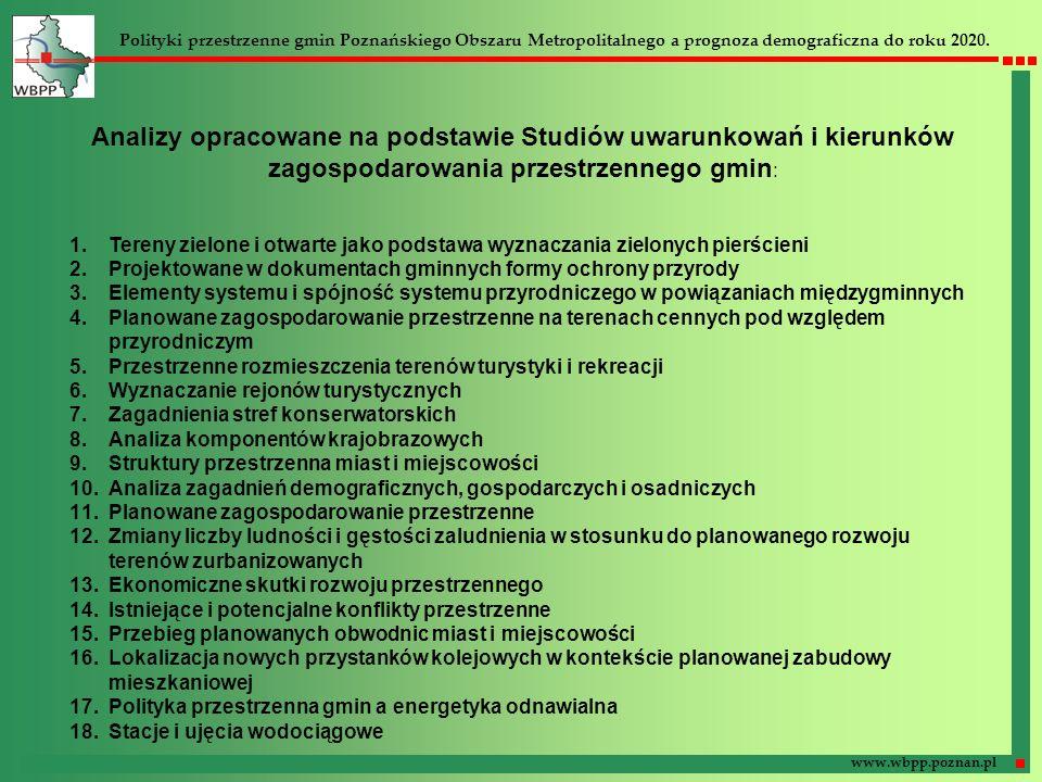 Analizy opracowane na podstawie Studiów uwarunkowań i kierunków zagospodarowania przestrzennego gmin : 1.Tereny zielone i otwarte jako podstawa wyznac