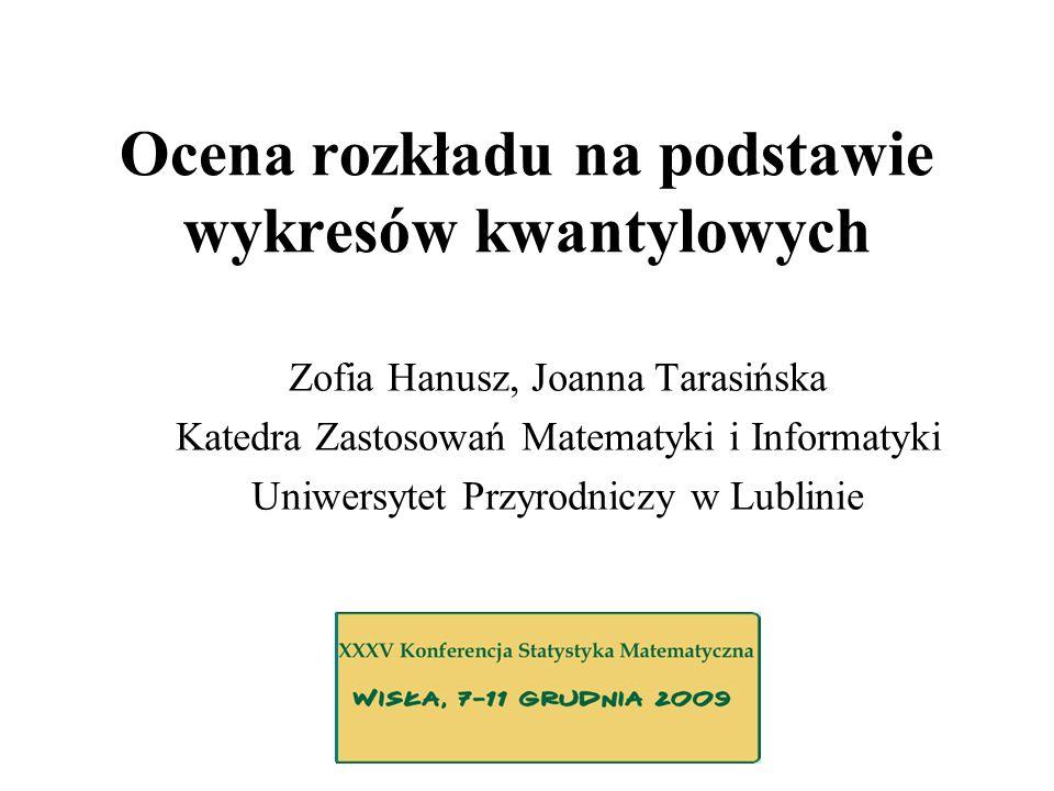Ocena rozkładu na podstawie wykresów kwantylowych Zofia Hanusz, Joanna Tarasińska Katedra Zastosowań Matematyki i Informatyki Uniwersytet Przyrodniczy w Lublinie