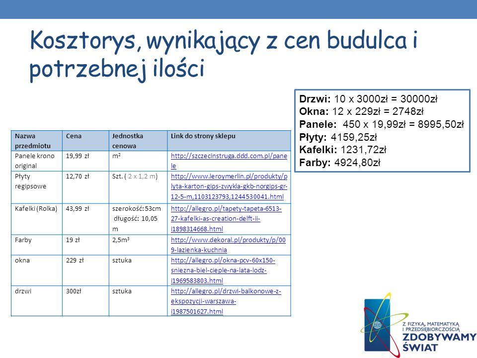 Kosztorys, wynikający z cen budulca i potrzebnej ilości Nazwa przedmiotu Cena Jednostka cenowa Link do strony sklepu Panele krono original 19,99 złm2m2 http://szczecinstruga.ddd.com.pl/pane le Płyty regipsowe 12,70 złSzt.