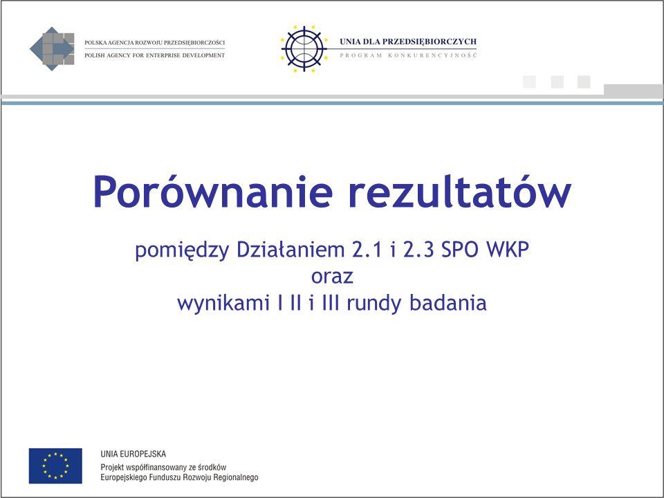 Porównanie rezultatów pomiędzy Działaniem 2.1 i 2.3 SPO WKP oraz wynikami I II i III rundy badania