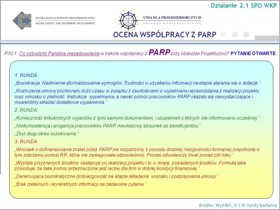 P10.1.Co wzbudziło Państwa niezadowolenie w trakcie współpracy z PARP przy obsłudze Projektu(ów).