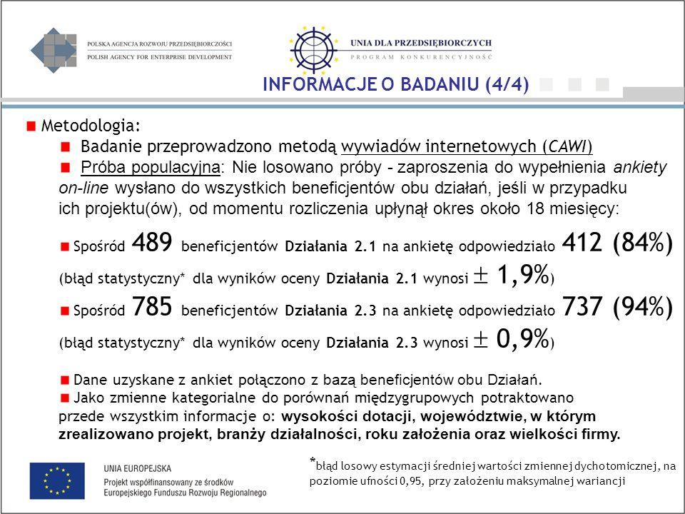 Metodologia: Badanie przeprowadzono metodą wywiadów internetowych (CAWI) Próba populacyjna: Nie losowano próby - zaproszenia do wypełnienia ankiety on-line wysłano do wszystkich beneficjentów obu działań, jeśli w przypadku ich projektu(ów), od momentu rozliczenia upłynął okres około 18 miesięcy: Spośród 489 beneficjentów Działania 2.1 na ankietę odpowiedziało 412 (84%) (błąd statystyczny* dla wyników oceny Działania 2.1 wynosi 1,9% ) Spośród 785 beneficjentów Działania 2.3 na ankietę odpowiedziało 737 (94%) (błąd statystyczny* dla wyników oceny Działania 2.3 wynosi 0,9% ) Dane uzyskane z ankiet połączono z bazą beneficjentów obu Działań.
