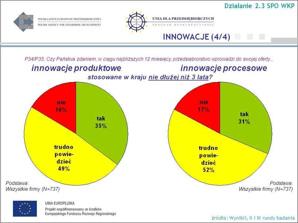 P34/P35. Czy Państwa zdaniem, w ciągu najbliższych 12 miesięcy, przedsiębiorstwo wprowadzi do swojej oferty... innowacje produktoweinnowacje procesowe