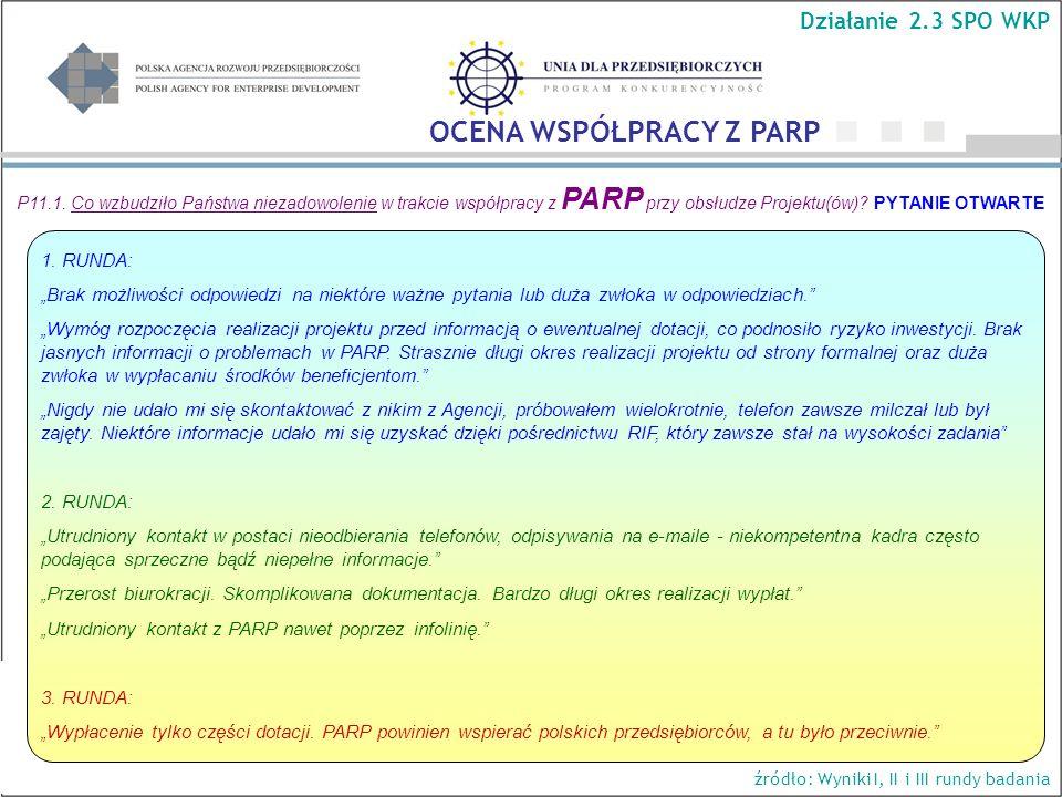 P11.1. Co wzbudziło Państwa niezadowolenie w trakcie współpracy z PARP przy obsłudze Projektu(ów)? PYTANIE OTWARTE 1. RUNDA: Brak możliwości odpowiedz