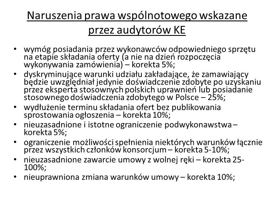 Naruszenia prawa wspólnotowego wskazane przez audytorów KE wymóg posiadania przez wykonawców odpowiedniego sprzętu na etapie składania oferty (a nie na dzień rozpoczęcia wykonywania zamówienia) – korekta 5%; dyskryminujące warunki udziału zakładające, że zamawiający będzie uwzględniał jedynie doświadczenie zdobyte po uzyskaniu przez eksperta stosownych polskich uprawnień lub posiadanie stosownego doświadczenia zdobytego w Polsce – 25%; wydłużenie terminu składania ofert bez publikowania sprostowania ogłoszenia – korekta 10%; nieuzasadnione i istotne ograniczenie podwykonawstwa – korekta 5%; ograniczenie możliwości spełnienia niektórych warunków łącznie przez wszystkich członków konsorcjum – korekta 5-10%; nieuzasadnione zawarcie umowy z wolnej ręki – korekta 25- 100%; nieuprawniona zmiana warunków umowy – korekta 10%;