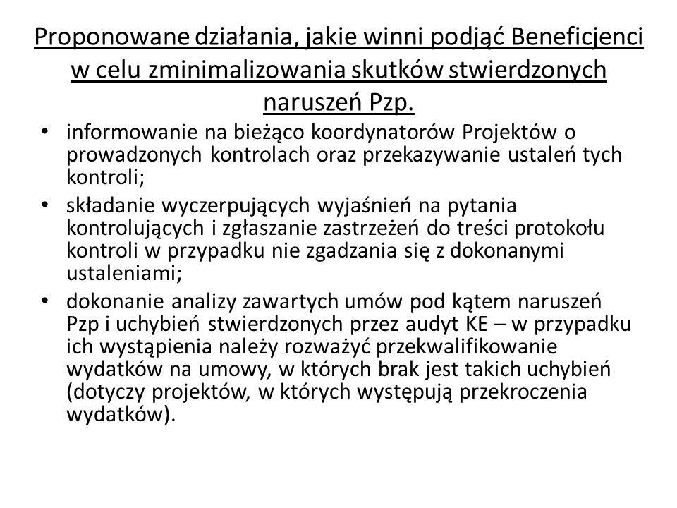 Proponowane działania, jakie winni podjąć Beneficjenci w celu zminimalizowania skutków stwierdzonych naruszeń Pzp. informowanie na bieżąco koordynator