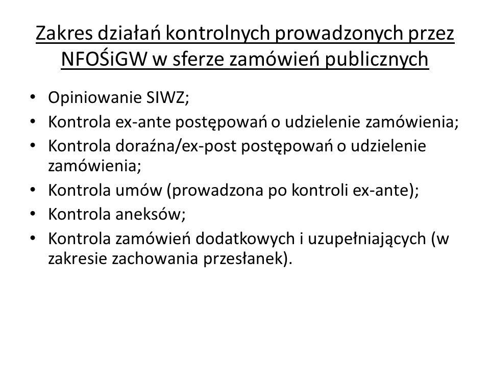 Zakres działań kontrolnych prowadzonych przez NFOŚiGW w sferze zamówień publicznych Opiniowanie SIWZ; Kontrola ex-ante postępowań o udzielenie zamówienia; Kontrola doraźna/ex-post postępowań o udzielenie zamówienia; Kontrola umów (prowadzona po kontroli ex-ante); Kontrola aneksów; Kontrola zamówień dodatkowych i uzupełniających (w zakresie zachowania przesłanek).