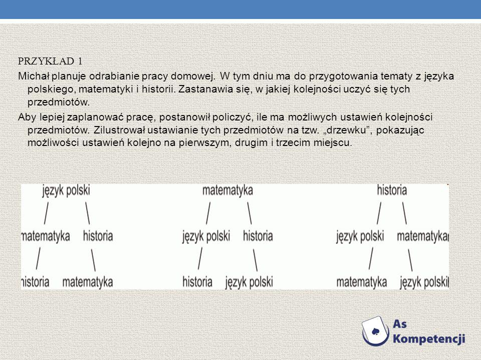 PRZYKŁAD 1 Michał planuje odrabianie pracy domowej. W tym dniu ma do przygotowania tematy z języka polskiego, matematyki i historii. Zastanawia się, w