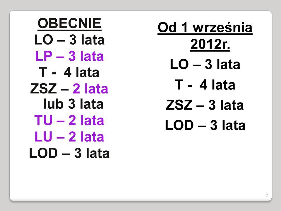 OBECNIE LO – 3 lata LP – 3 lata T - 4 lata ZSZ – 2 lata lub 3 lata TU – 2 lata LU – 2 lata LOD – 3 lata Od 1 września 2012r. LO – 3 lata T - 4 lata ZS