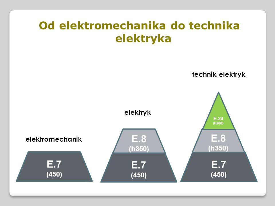 Od elektromechanika do technika elektryka E.7 (450) E.7 (450) E.7 (450) elektromechanik E.8 (h350) E.8 (h350) elektryk E.24 (h200) technik elektryk