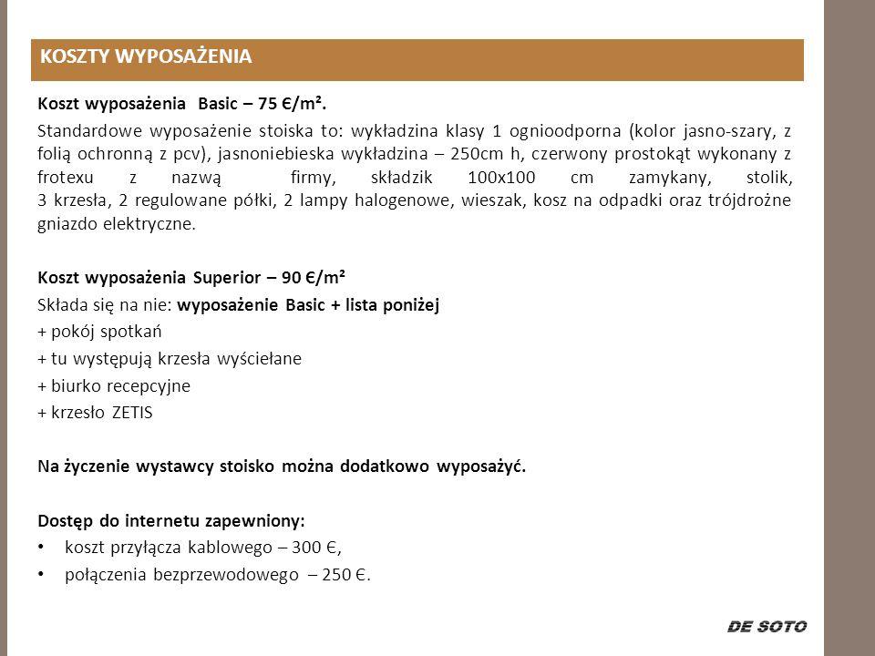 Koszt wyposażenia Basic – 75 Є/m².