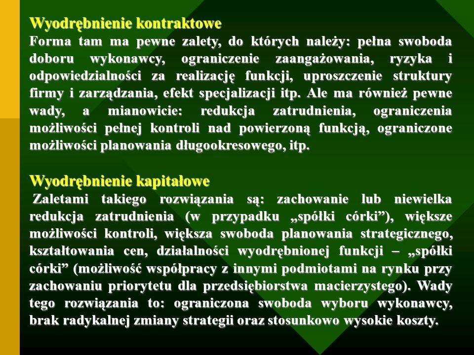 Trzeci model tworzenia rynku usług kooperacyjnych dotyczy spółek zależnych od polskiego kapitału prywatnego.