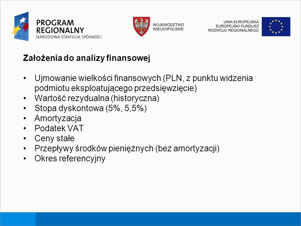Założenia do analizy finansowej Ujmowanie wielkości finansowych (PLN, z punktu widzenia podmiotu eksploatującego przedsięwzięcie) Wartość rezydualna (