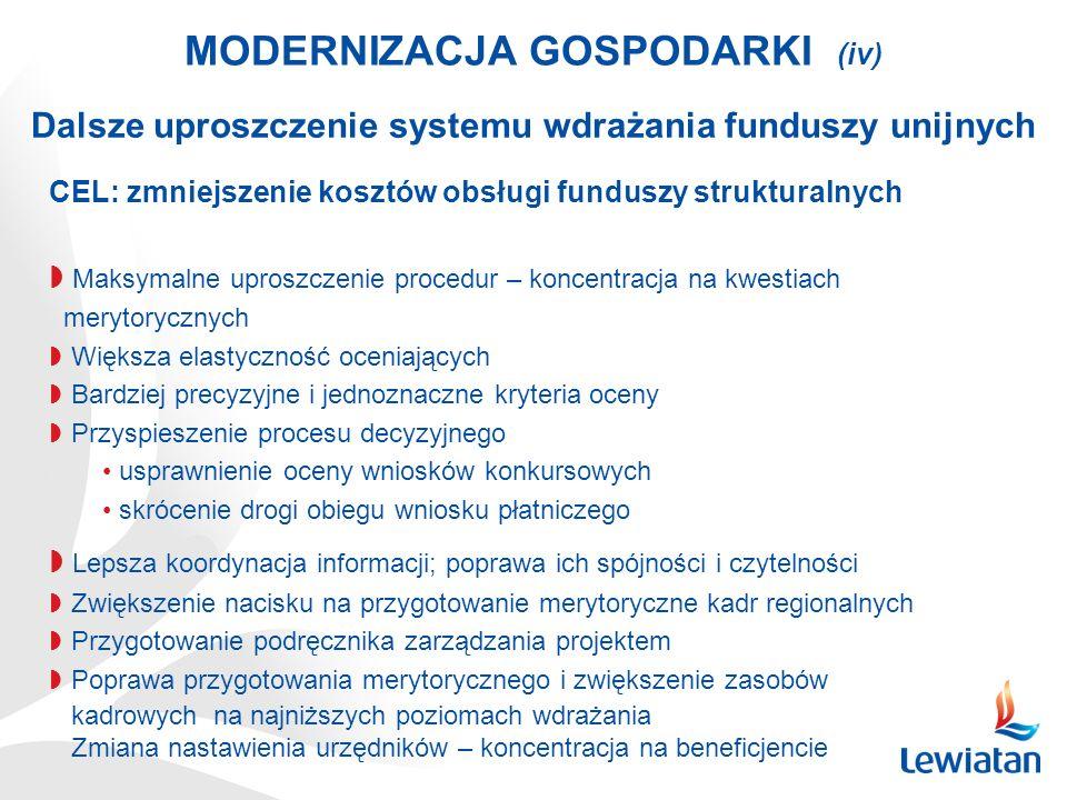 MODERNIZACJA GOSPODARKI (iv) Dalsze uproszczenie systemu wdrażania funduszy unijnych CEL: zmniejszenie kosztów obsługi funduszy strukturalnych Maksymalne uproszczenie procedur – koncentracja na kwestiach merytorycznych Większa elastyczność oceniających Bardziej precyzyjne i jednoznaczne kryteria oceny Przyspieszenie procesu decyzyjnego usprawnienie oceny wniosków konkursowych skrócenie drogi obiegu wniosku płatniczego Lepsza koordynacja informacji; poprawa ich spójności i czytelności Zwiększenie nacisku na przygotowanie merytoryczne kadr regionalnych Przygotowanie podręcznika zarządzania projektem Poprawa przygotowania merytorycznego i zwiększenie zasobów kadrowych na najniższych poziomach wdrażania Zmiana nastawienia urzędników – koncentracja na beneficjencie