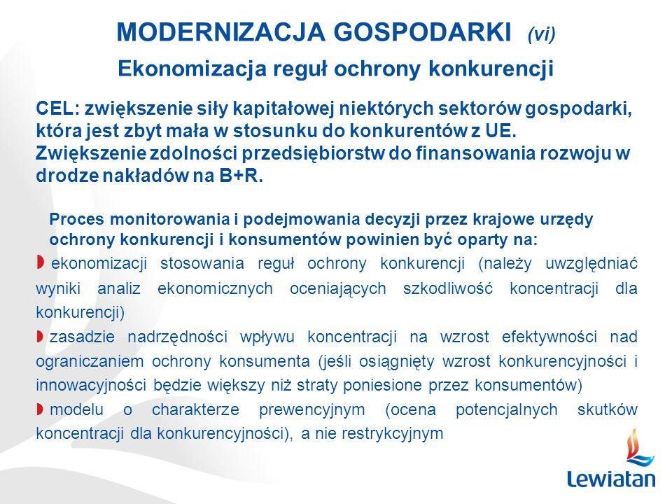 MODERNIZACJA GOSPODARKI (vi) Ekonomizacja reguł ochrony konkurencji CEL: zwiększenie siły kapitałowej niektórych sektorów gospodarki, która jest zbyt