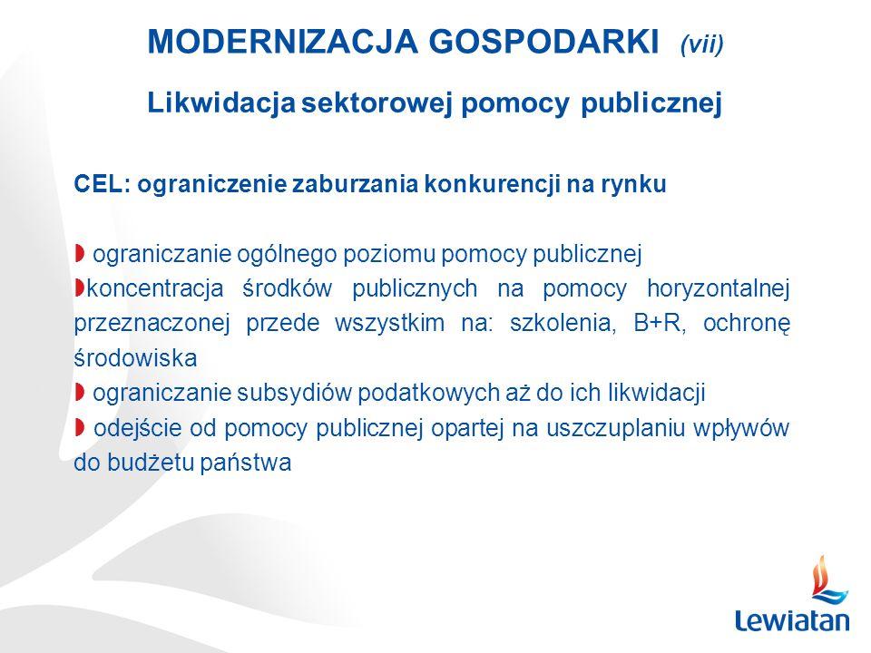 MODERNIZACJA GOSPODARKI (vii) Likwidacja sektorowej pomocy publicznej CEL: ograniczenie zaburzania konkurencji na rynku ograniczanie ogólnego poziomu