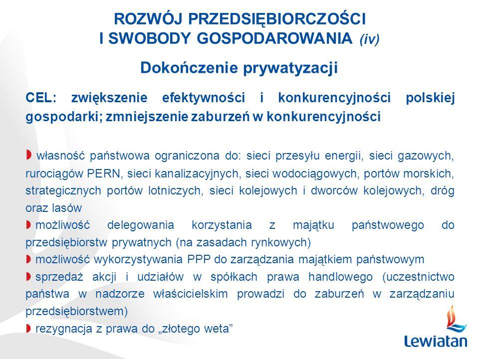 ROZWÓJ PRZEDSIĘBIORCZOŚCI I SWOBODY GOSPODAROWANIA (iv) Dokończenie prywatyzacji CEL: zwiększenie efektywności i konkurencyjności polskiej gospodarki;