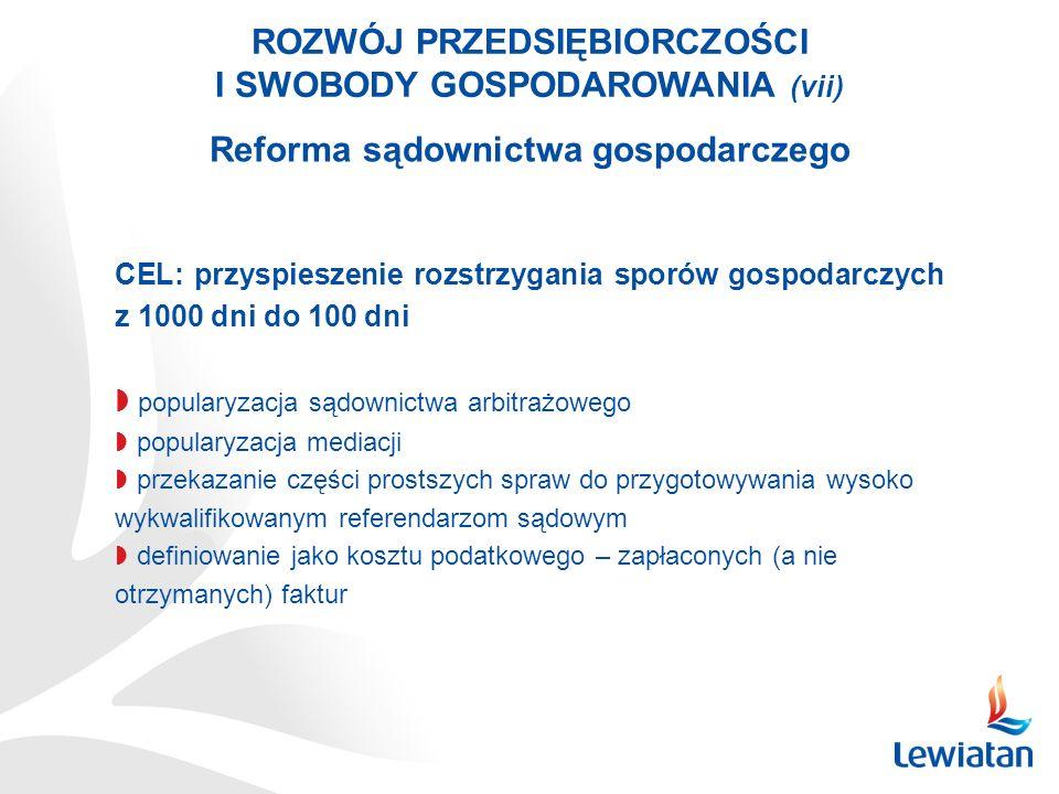 ROZWÓJ PRZEDSIĘBIORCZOŚCI I SWOBODY GOSPODAROWANIA (vii) Reforma sądownictwa gospodarczego CEL: przyspieszenie rozstrzygania sporów gospodarczych z 10