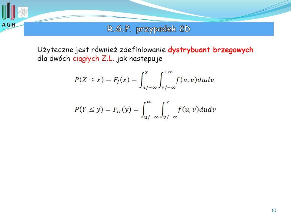 10 Użyteczne jest również zdefiniowanie dystrybuant brzegowych dla dwóch ciągłych Z.L. jak następuje