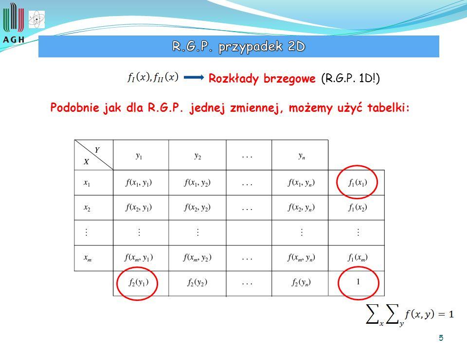 5 Rozkłady brzegowe (R.G.P. 1D!) Podobnie jak dla R.G.P. jednej zmiennej, możemy użyć tabelki: