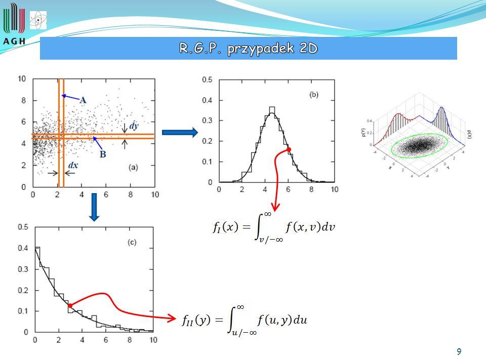 10 Użyteczne jest również zdefiniowanie dystrybuant brzegowych dla dwóch ciągłych Z.L.