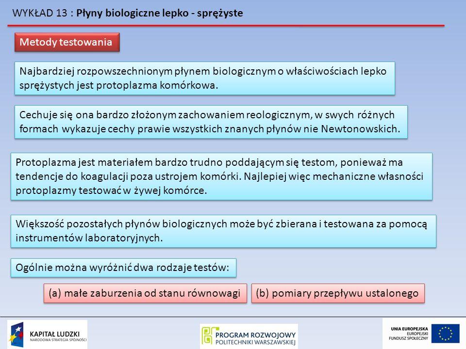 WYKŁAD 13 : Płyny biologiczne lepko - sprężyste Metody testowania Najbardziej rozpowszechnionym płynem biologicznym o właściwościach lepko sprężystych