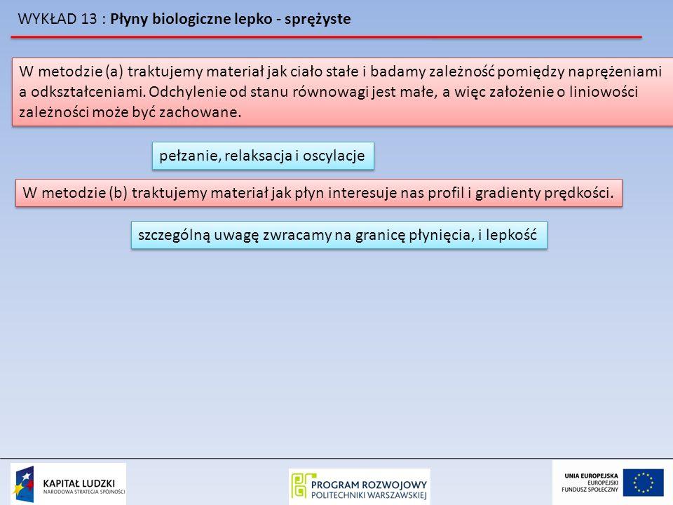 WYKŁAD 13 : Płyny biologiczne lepko - sprężyste W metodzie (a) traktujemy materiał jak ciało stałe i badamy zależność pomiędzy naprężeniami a odkształ