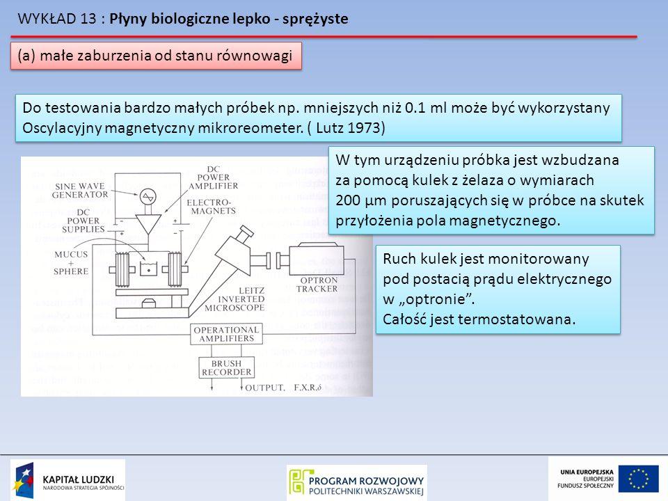WYKŁAD 13 : Płyny biologiczne lepko - sprężyste (a) małe zaburzenia od stanu równowagi Do testowania bardzo małych próbek np. mniejszych niż 0.1 ml mo