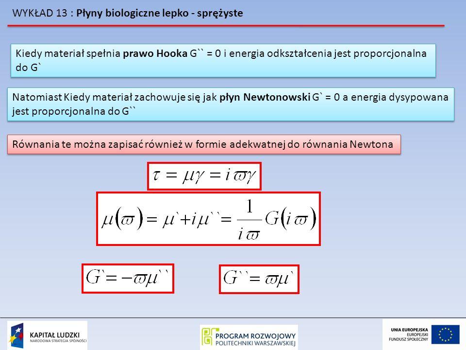 WYKŁAD 13 : Płyny biologiczne lepko - sprężyste Kiedy materiał spełnia prawo Hooka G`` = 0 i energia odkształcenia jest proporcjonalna do G` Kiedy mat