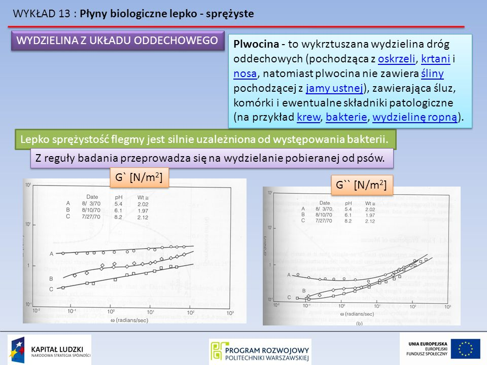 WYKŁAD 13 : Płyny biologiczne lepko - sprężyste WYDZIELINA Z UKŁADU ODDECHOWEGO Lepko sprężystość flegmy jest silnie uzależniona od występowania bakte