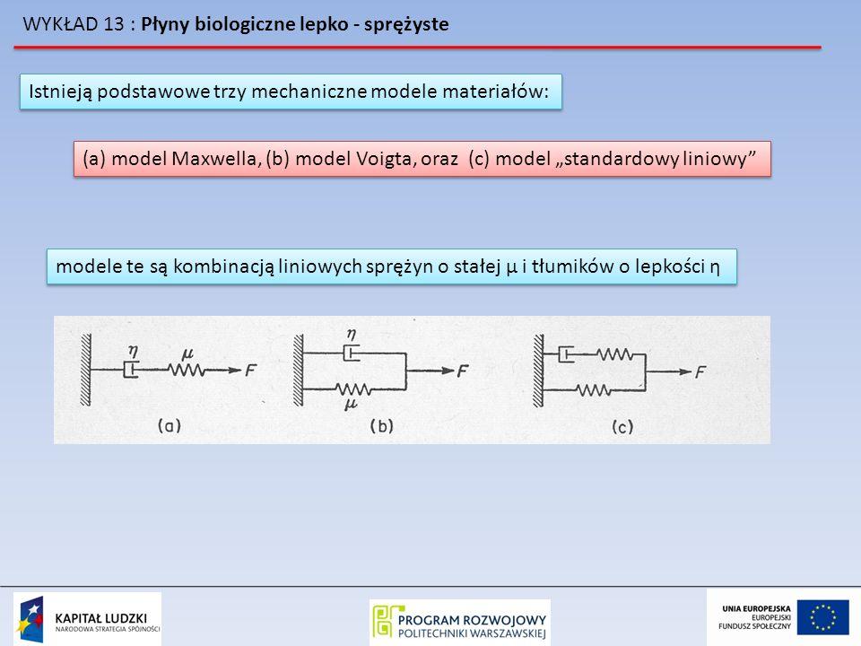 WYKŁAD 13 : Płyny biologiczne lepko - sprężyste Kiedy materiał spełnia prawo Hooka G`` = 0 i energia odkształcenia jest proporcjonalna do G` Kiedy materiał spełnia prawo Hooka G`` = 0 i energia odkształcenia jest proporcjonalna do G` Natomiast Kiedy materiał zachowuje się jak płyn Newtonowski G` = 0 a energia dysypowana jest proporcjonalna do G`` Natomiast Kiedy materiał zachowuje się jak płyn Newtonowski G` = 0 a energia dysypowana jest proporcjonalna do G`` Równania te można zapisać również w formie adekwatnej do równania Newtona
