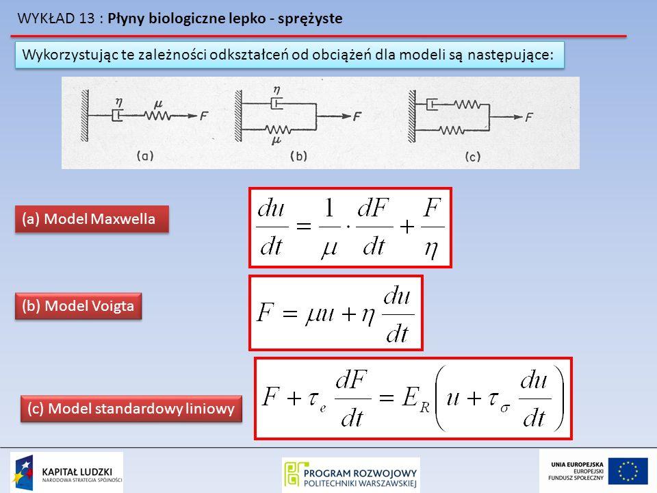 WYKŁAD 13 : Płyny biologiczne lepko - sprężyste Ponieważ tłumik zachowuje się jak tłok poruszający się w lepkiej cieczy, wyżej wymienione modele nazywają się modelami lepko sprężystymi.