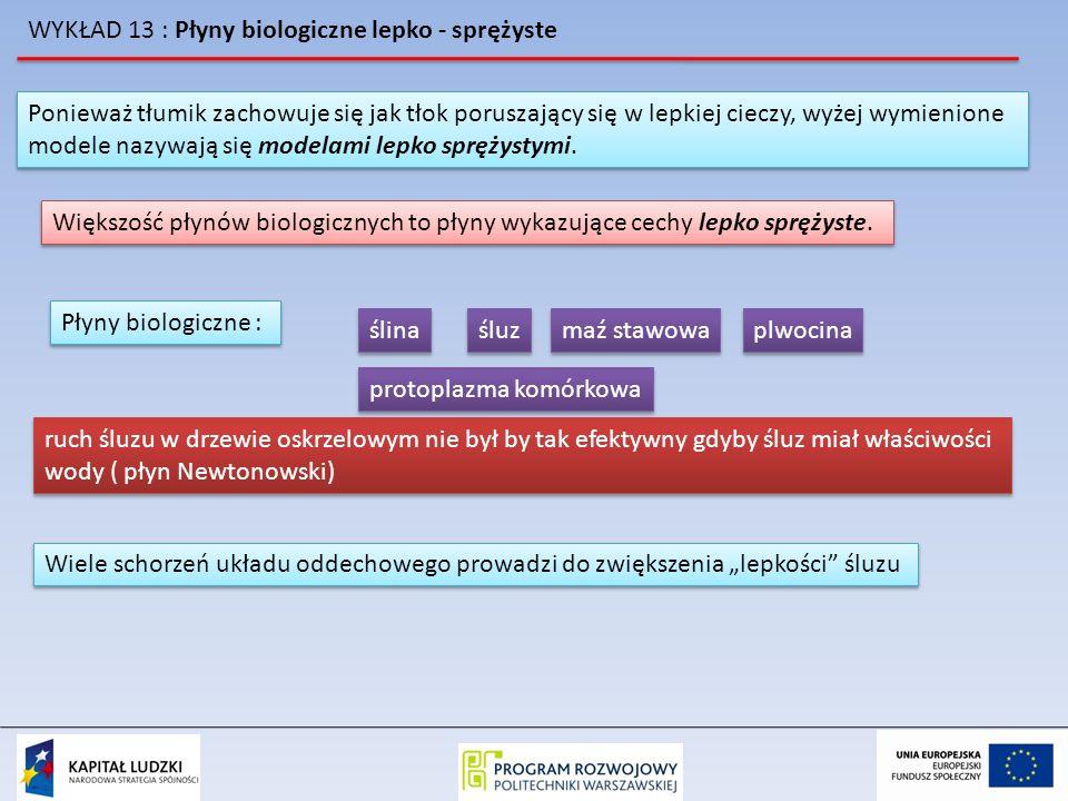 WYKŁAD 13 : Płyny biologiczne lepko - sprężyste Ponieważ tłumik zachowuje się jak tłok poruszający się w lepkiej cieczy, wyżej wymienione modele nazyw