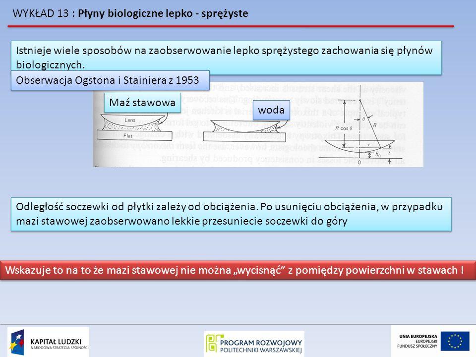 WYKŁAD 13 : Płyny biologiczne lepko - sprężyste Istnieje wiele sposobów na zaobserwowanie lepko sprężystego zachowania się płynów biologicznych. Istni