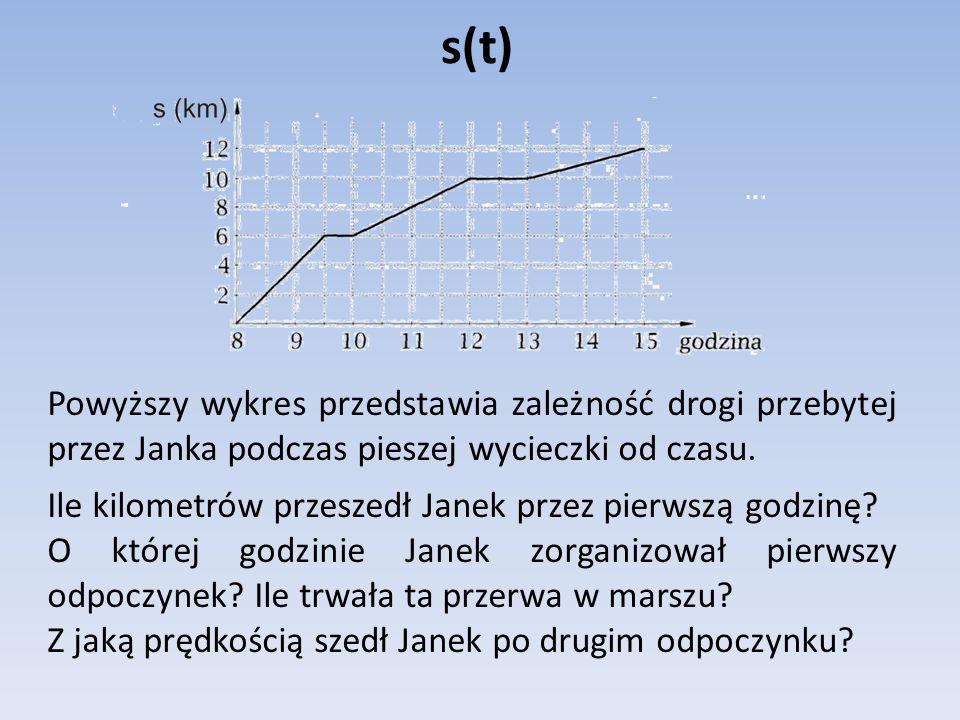 s(t) Powyższy wykres przedstawia zależność drogi przebytej przez Janka podczas pieszej wycieczki od czasu. Ile kilometrów przeszedł Janek przez pierws