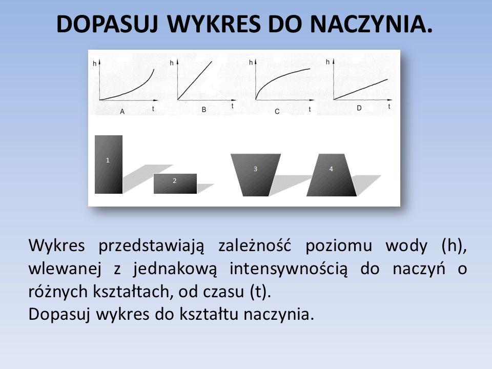 DOPASUJ WYKRES DO NACZYNIA. Wykres przedstawiają zależność poziomu wody (h), wlewanej z jednakową intensywnością do naczyń o różnych kształtach, od cz