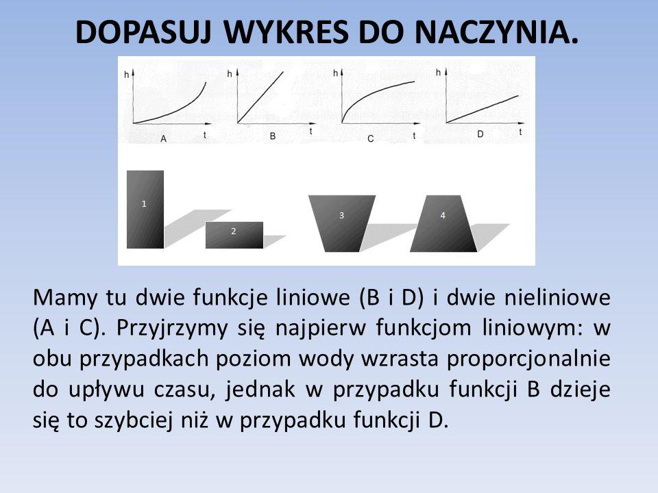 DOPASUJ WYKRES DO NACZYNIA. Mamy tu dwie funkcje liniowe (B i D) i dwie nieliniowe (A i C). Przyjrzymy się najpierw funkcjom liniowym: w obu przypadka